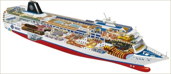 immagine dello spaccato della nave msc armonia della flotta MSC Crociere