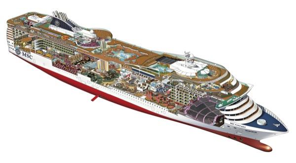 immagine dello spaccato della nave msc fantasia della flotta MSC Crociere
