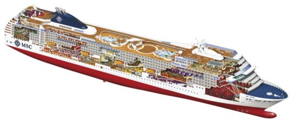 immagine dello spaccato della nave msc musica della flotta MSC Crociere